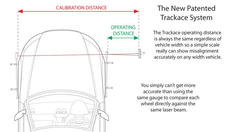 Trackace DIY laser wheel alignment tracking gauge  Poor